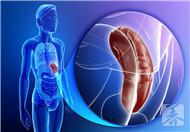 女性盲腸炎的癥狀是什么?